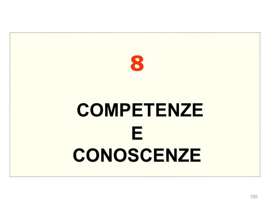 8 COMPETENZE E CONOSCENZE