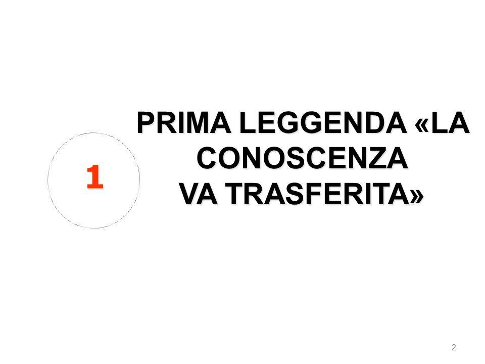 PRIMA LEGGENDA «LA CONOSCENZA