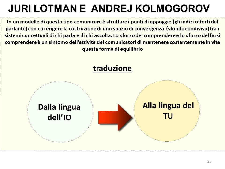 JURI LOTMAN E ANDREJ KOLMOGOROV