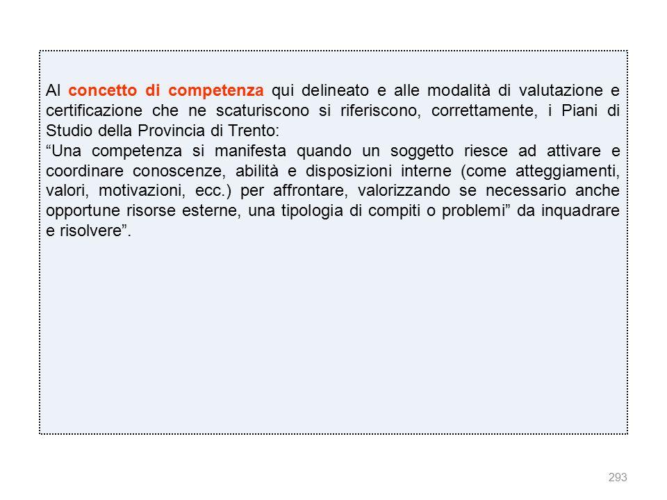Al concetto di competenza qui delineato e alle modalità di valutazione e certificazione che ne scaturiscono si riferiscono, correttamente, i Piani di Studio della Provincia di Trento: