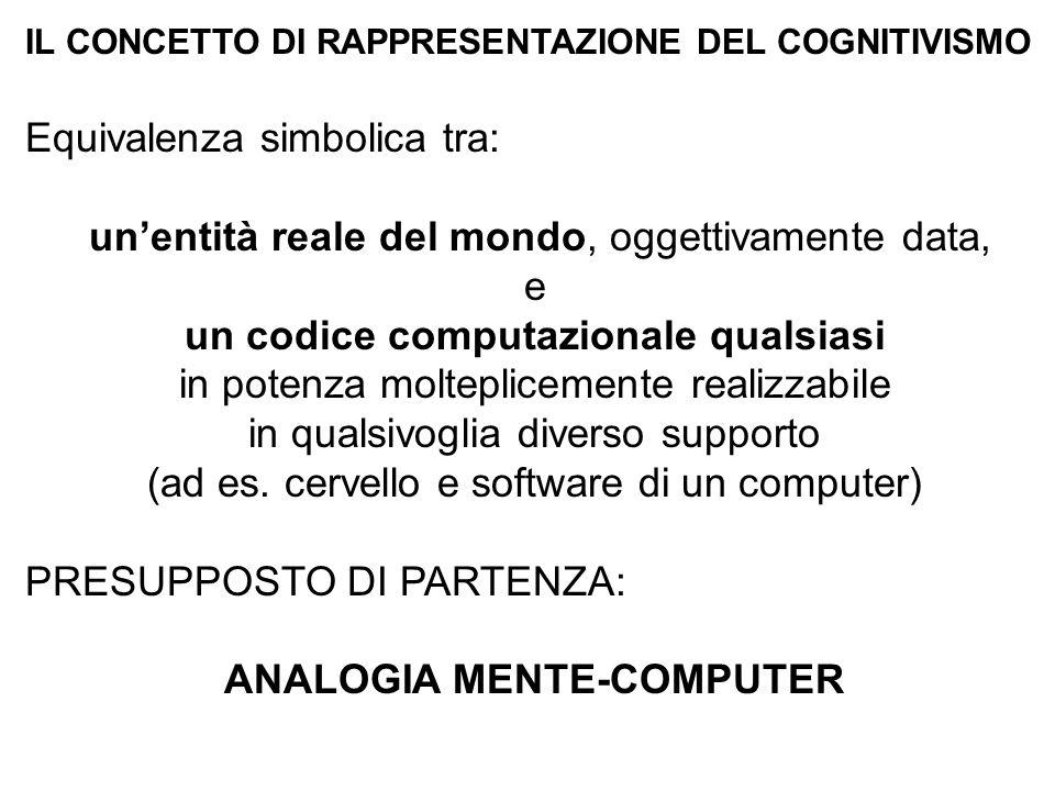 un codice computazionale qualsiasi ANALOGIA MENTE-COMPUTER