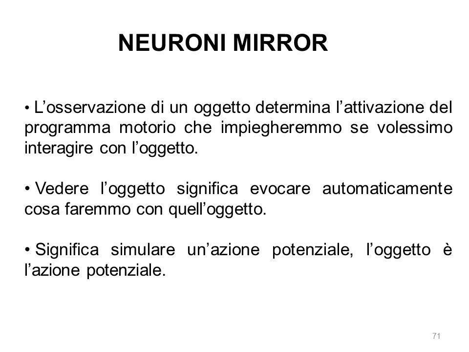 NEURONI MIRROR L'osservazione di un oggetto determina l'attivazione del programma motorio che impiegheremmo se volessimo interagire con l'oggetto.