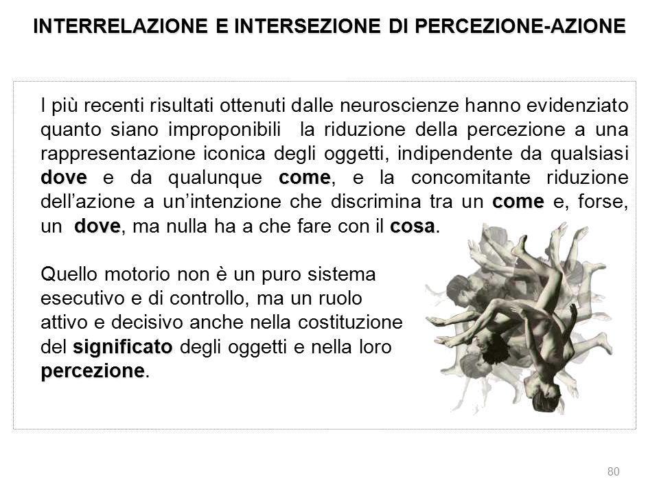 INTERRELAZIONE E INTERSEZIONE DI PERCEZIONE-AZIONE