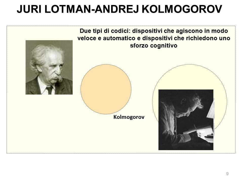JURI LOTMAN-ANDREJ KOLMOGOROV