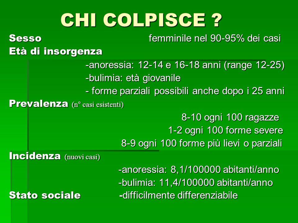 CHI COLPISCE Sesso femminile nel 90-95% dei casi Età di insorgenza