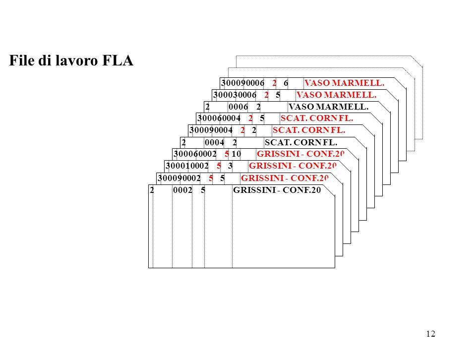 File di lavoro FLA 300090006 2 6 VASO MARMELL.