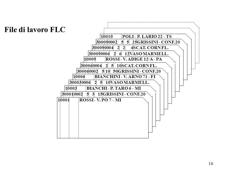 File di lavoro FLC 10010 POLI - P. LARIO 22 - TS