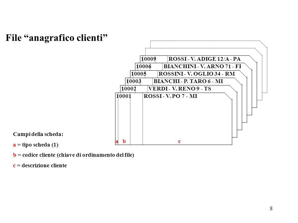 File anagrafico clienti