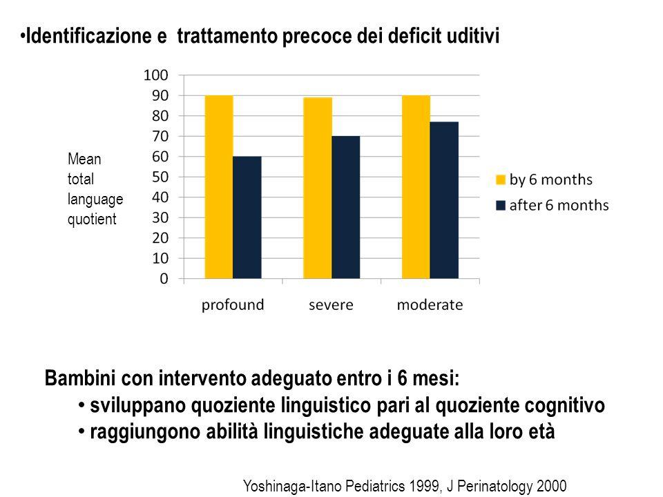 Identificazione e trattamento precoce dei deficit uditivi