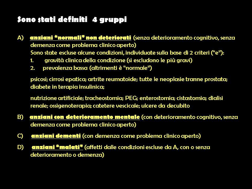 Sono stati definiti 4 gruppi