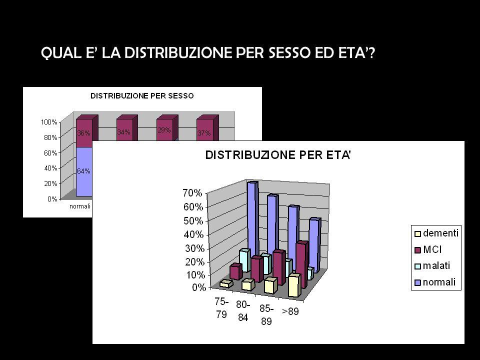 QUAL E' LA DISTRIBUZIONE PER SESSO ED ETA'