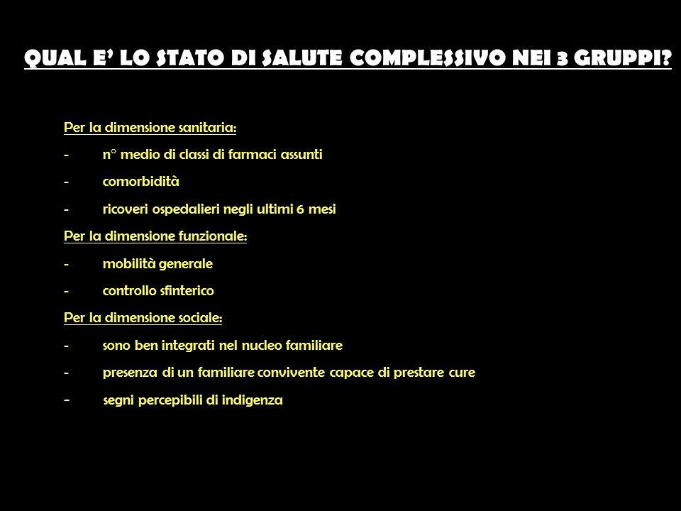QUAL E' LO STATO DI SALUTE COMPLESSIVO NEI 3 GRUPPI