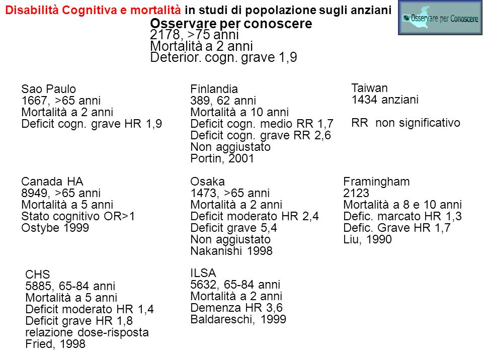 Disabilità Cognitiva e mortalità in studi di popolazione sugli anziani