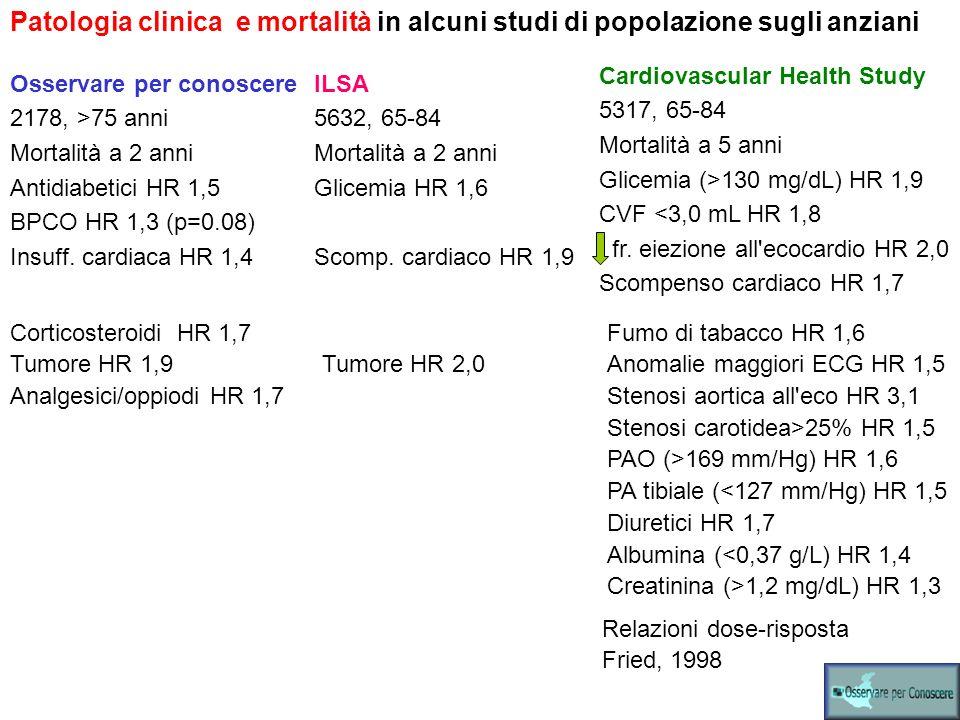 Patologia clinica e mortalità in alcuni studi di popolazione sugli anziani