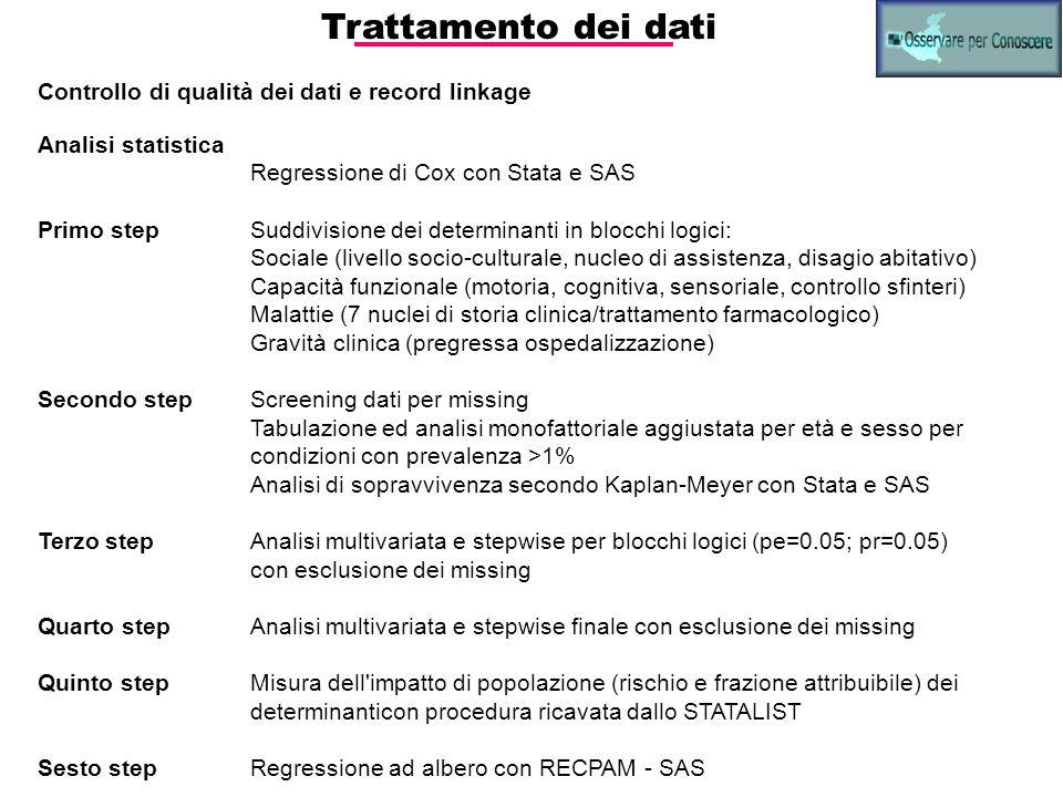 Trattamento dei dati Controllo di qualità dei dati e record linkage