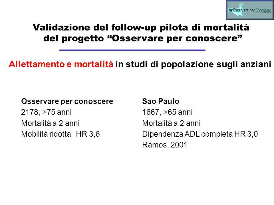 Validazione del follow-up pilota di mortalità