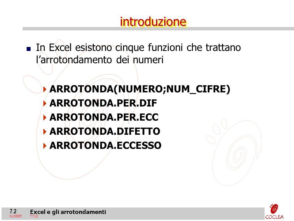 introduzione In Excel esistono cinque funzioni che trattano l'arrotondamento dei numeri. ARROTONDA(NUMERO;NUM_CIFRE)