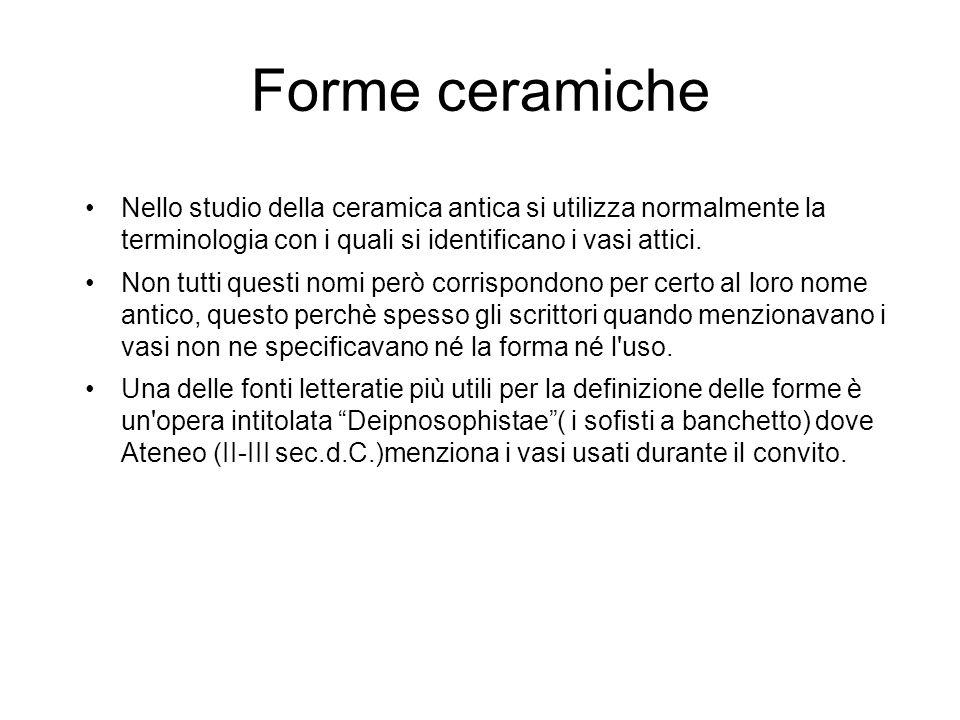 Forme ceramiche Nello studio della ceramica antica si utilizza normalmente la terminologia con i quali si identificano i vasi attici.