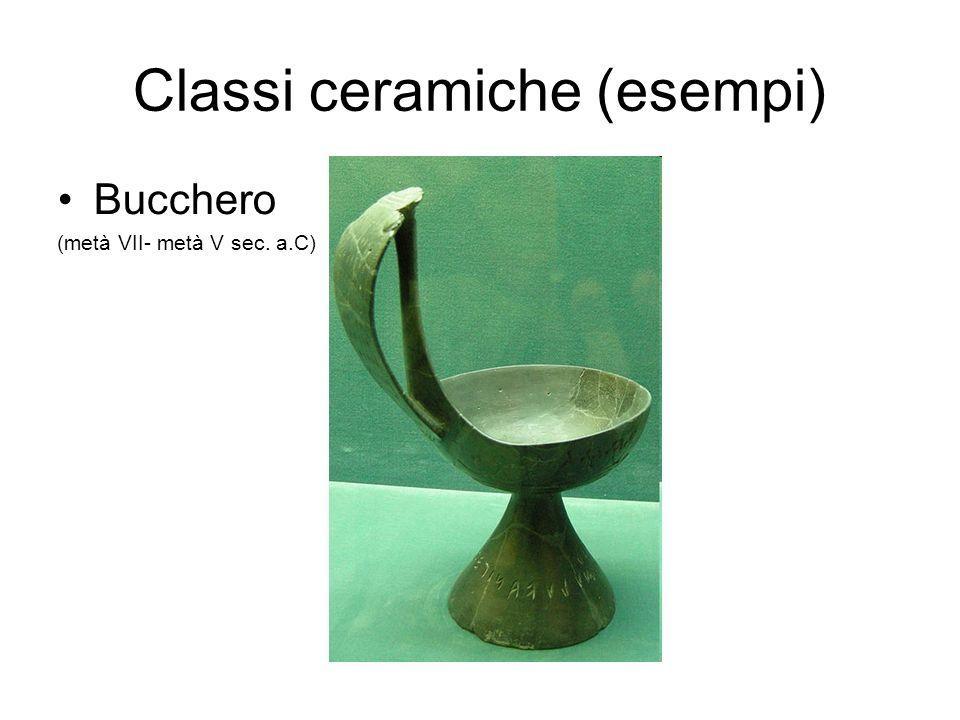 Classi ceramiche (esempi)
