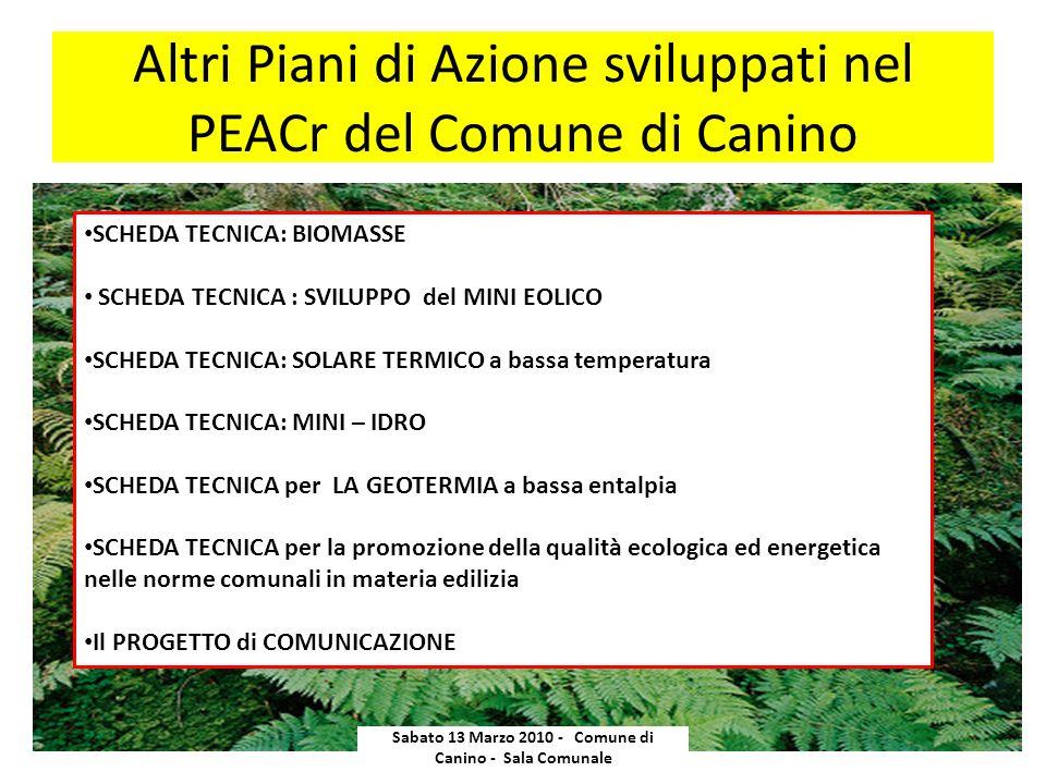 Altri Piani di Azione sviluppati nel PEACr del Comune di Canino