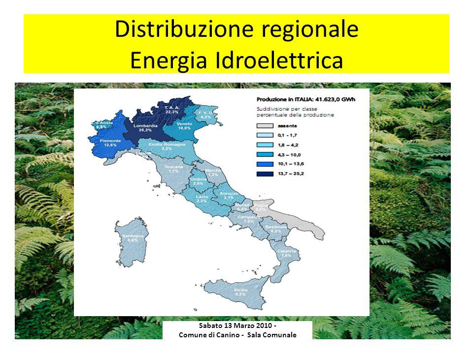 Distribuzione regionale Energia Idroelettrica
