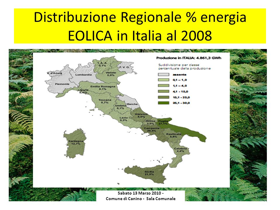 Distribuzione Regionale % energia EOLICA in Italia al 2008