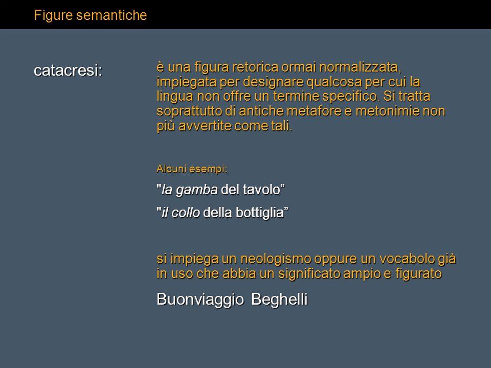catacresi: Buonviaggio Beghelli Figure semantiche