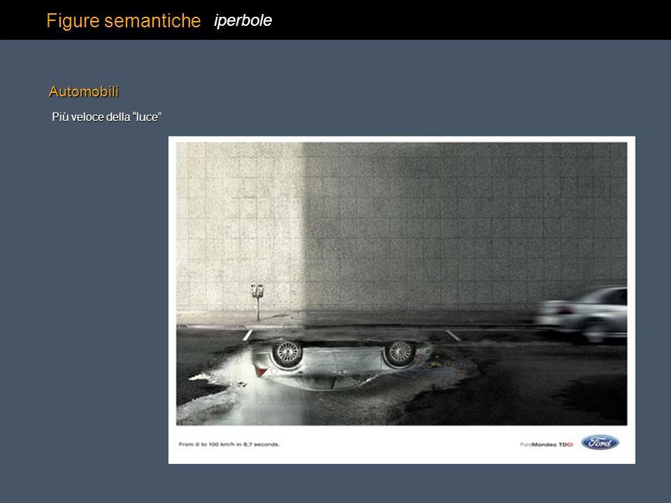 Figure semantiche iperbole Automobili Più veloce della luce