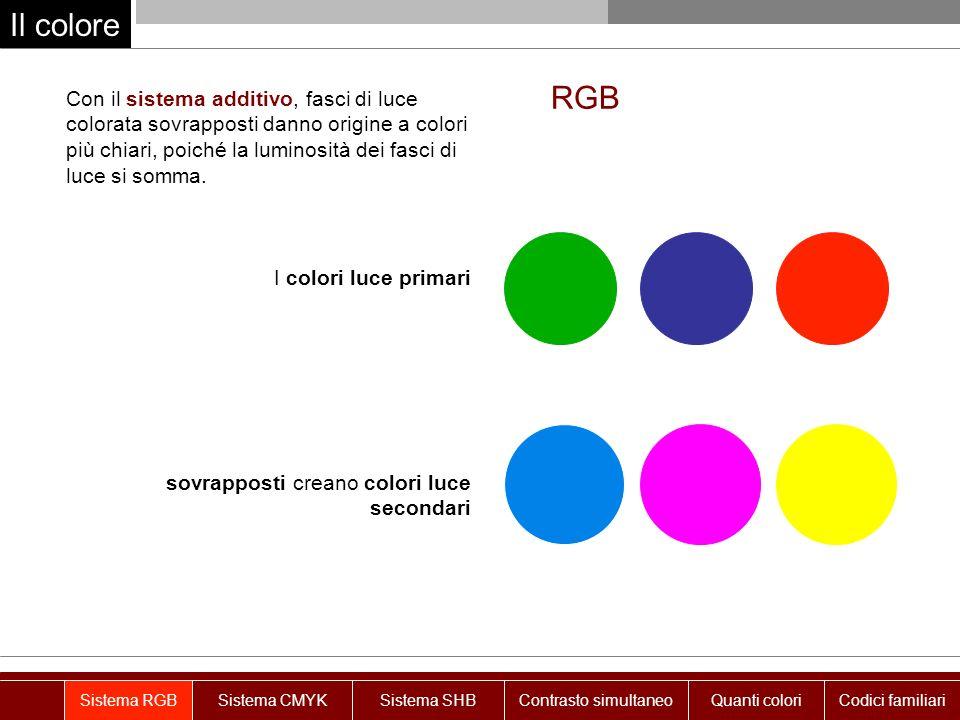 Il colore RGB.