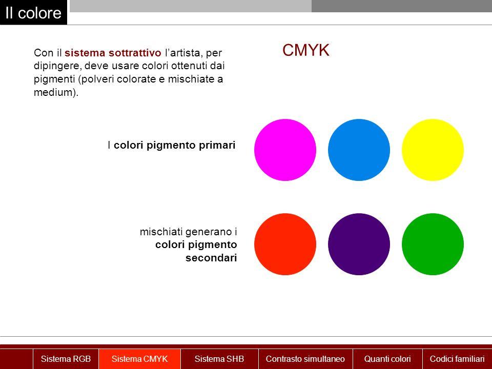 Il colore CMYK.