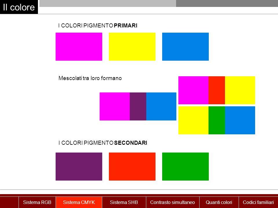 Il colore I COLORI PIGMENTO PRIMARI Mescolati tra loro formano