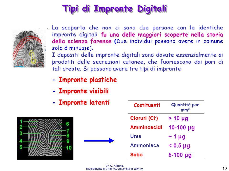Tipi di Impronte Digitali