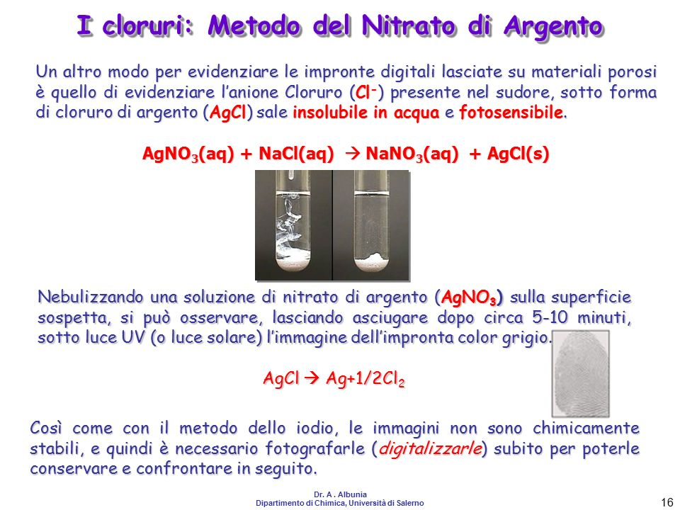 I cloruri: Metodo del Nitrato di Argento