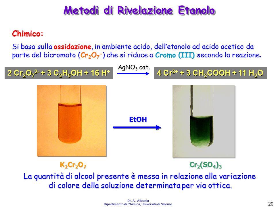 Metodi di Rivelazione Etanolo