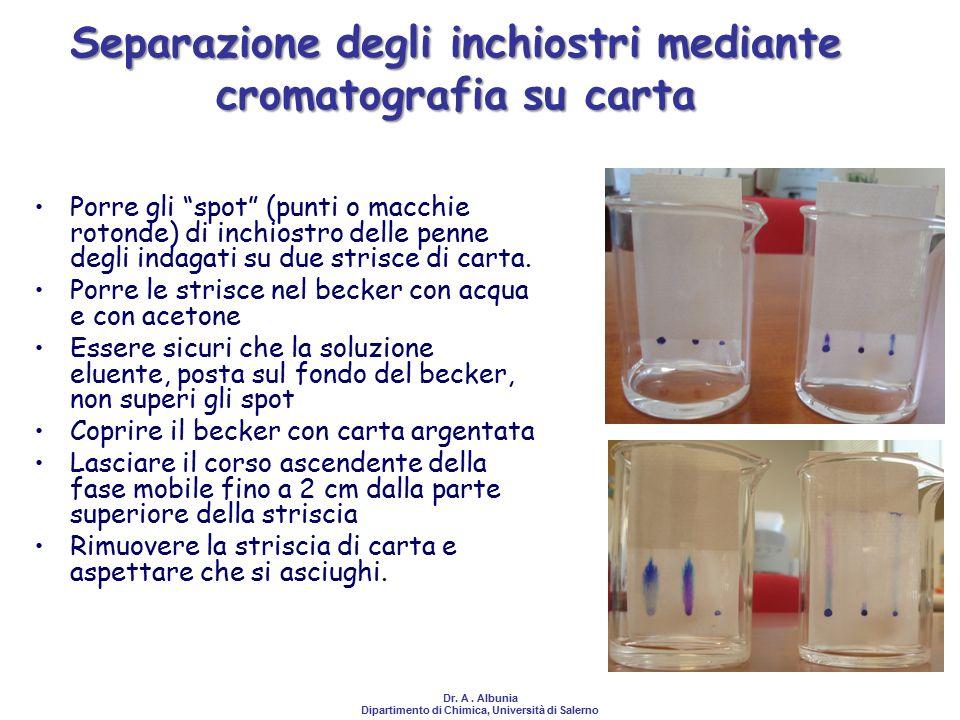 Separazione degli inchiostri mediante cromatografia su carta