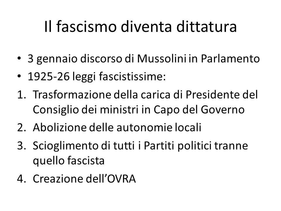 Il fascismo diventa dittatura