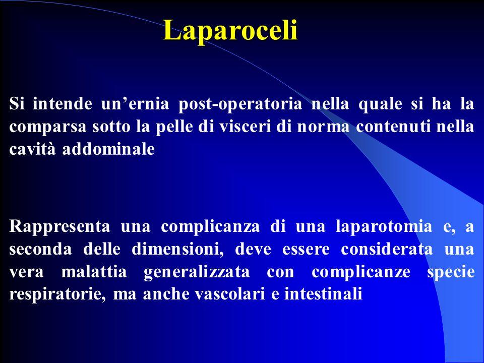 Laparoceli Si intende un'ernia post-operatoria nella quale si ha la comparsa sotto la pelle di visceri di norma contenuti nella cavità addominale.