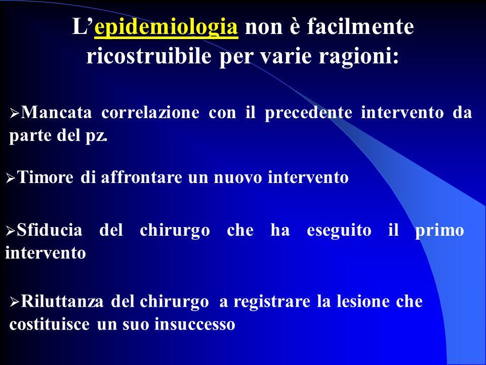 L'epidemiologia non è facilmente ricostruibile per varie ragioni: