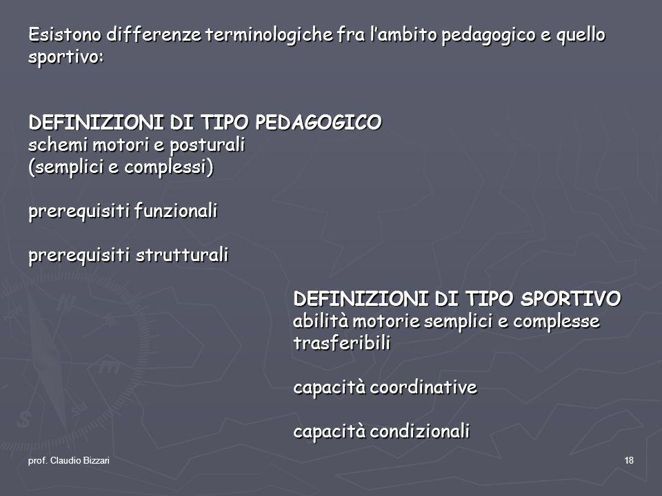 Esistono differenze terminologiche fra l'ambito pedagogico e quello