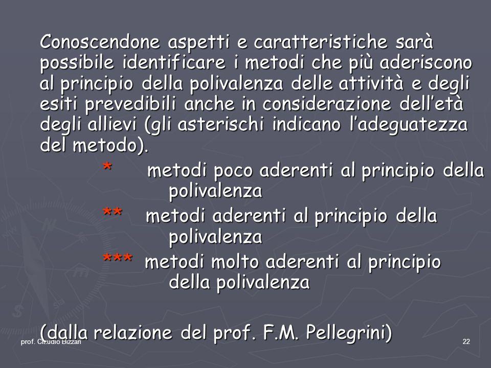 * metodi poco aderenti al principio della polivalenza