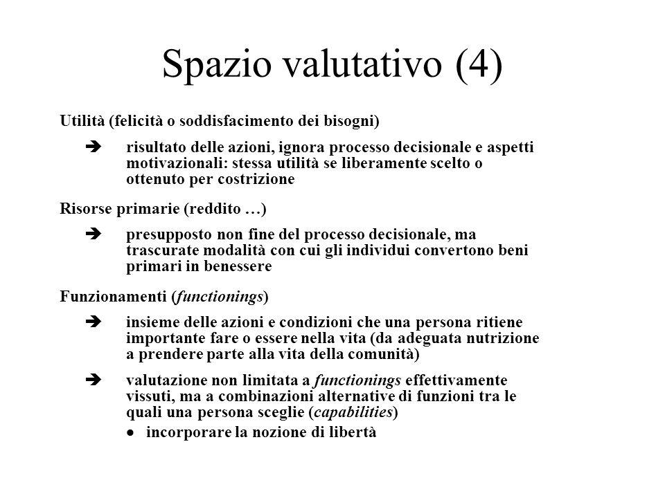 Spazio valutativo (4) Utilità (felicità o soddisfacimento dei bisogni)