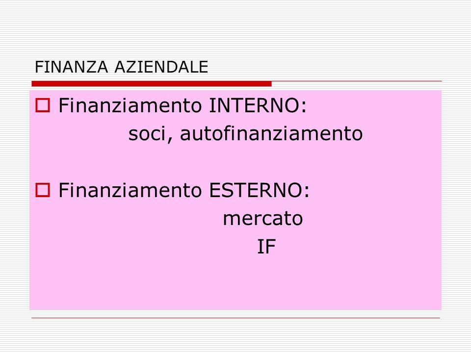 Finanziamento INTERNO: soci, autofinanziamento Finanziamento ESTERNO: