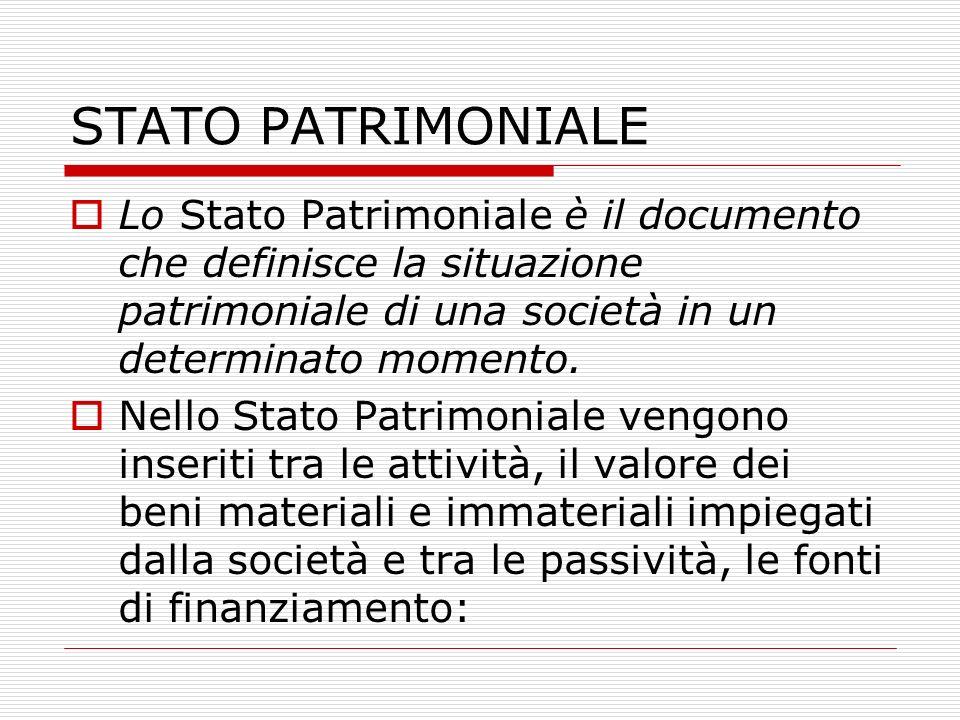 STATO PATRIMONIALE Lo Stato Patrimoniale è il documento che definisce la situazione patrimoniale di una società in un determinato momento.