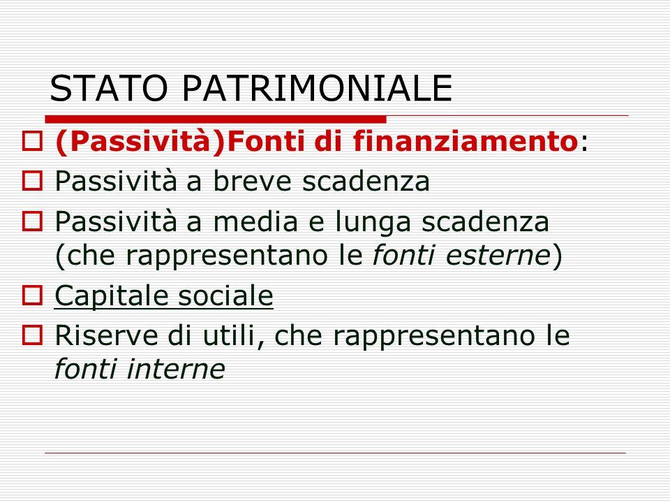STATO PATRIMONIALE (Passività)Fonti di finanziamento: