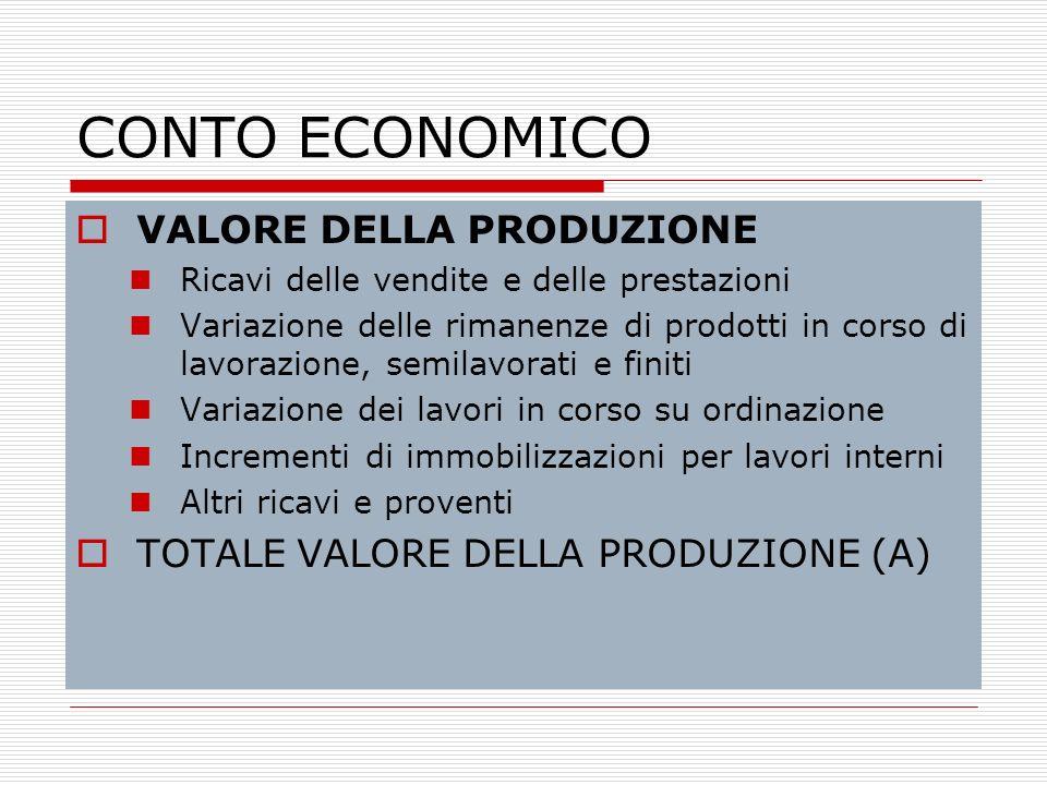 CONTO ECONOMICO VALORE DELLA PRODUZIONE