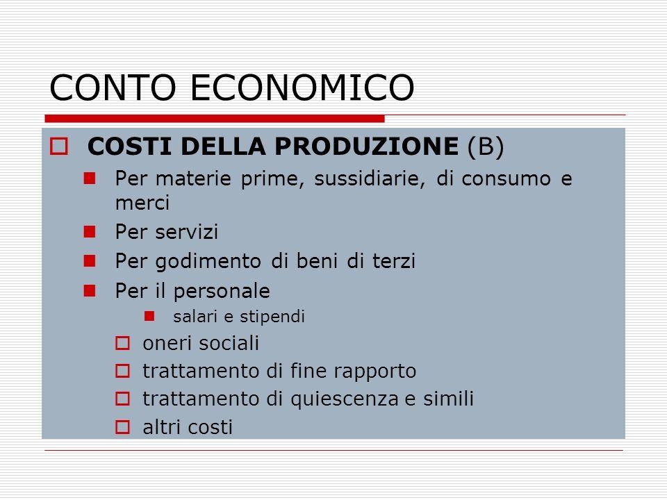 CONTO ECONOMICO COSTI DELLA PRODUZIONE (B)