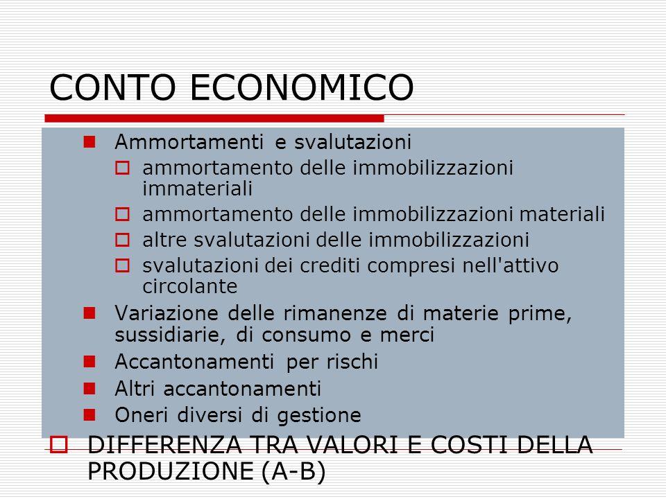 CONTO ECONOMICO DIFFERENZA TRA VALORI E COSTI DELLA PRODUZIONE (A-B)