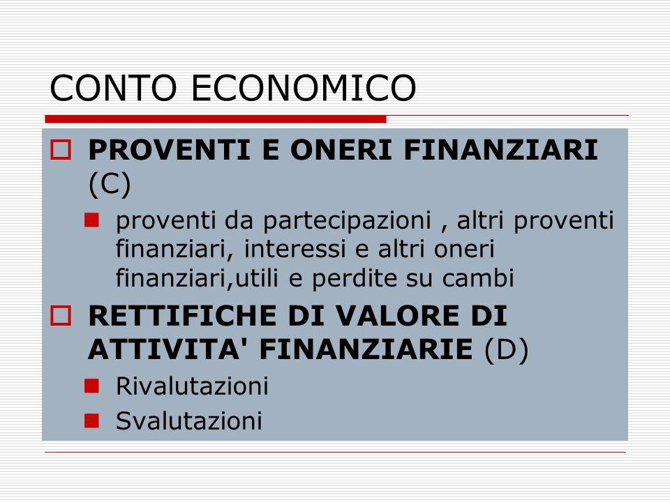 CONTO ECONOMICO PROVENTI E ONERI FINANZIARI (C)