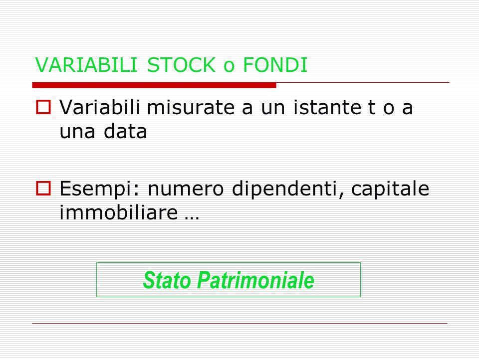 VARIABILI STOCK o FONDI