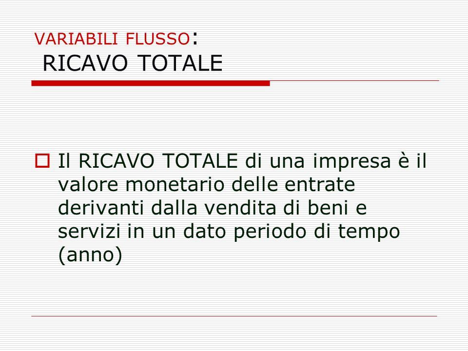 VARIABILI FLUSSO: RICAVO TOTALE